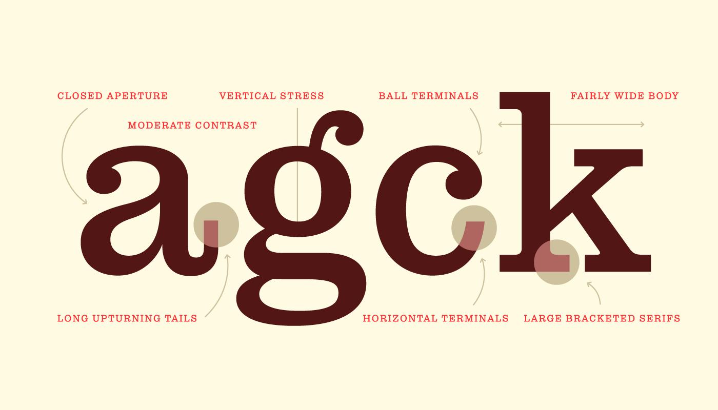 Pulpo typeface is a copyright of Felix Braden