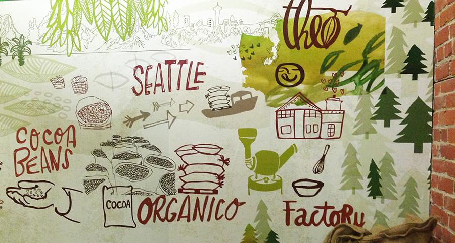 Theo-Chocolate-Kelly-Thompson-Mural-Tour-Seattle-9.jpg