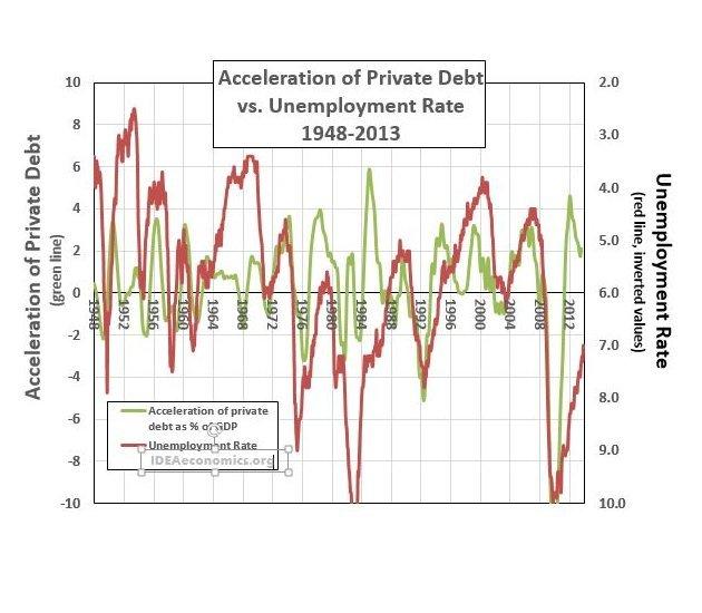 Chart AC v PD 48.JPG