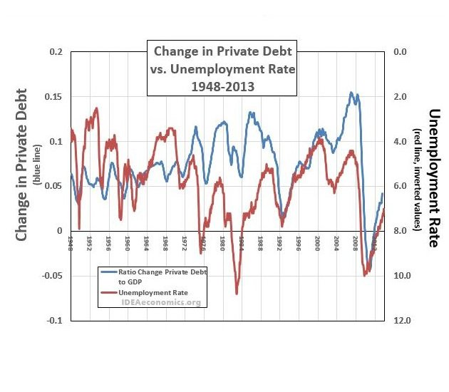 Chart CPD v Un 48.JPG