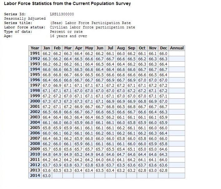 Labor Force Participation chart.jpg