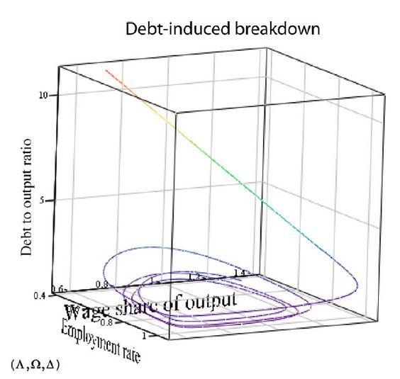 Dynamics for Math Challenged 3.JPG
