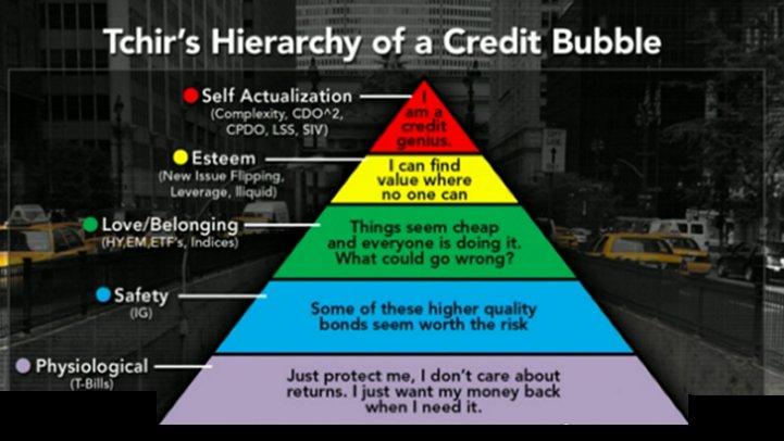 credit  Peter Tchir, Head of Macro Research at Brean Capital LLC, Bloomberg August 22