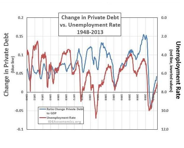 debt_charts