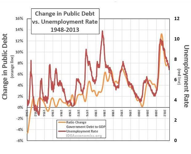 debt_charts6