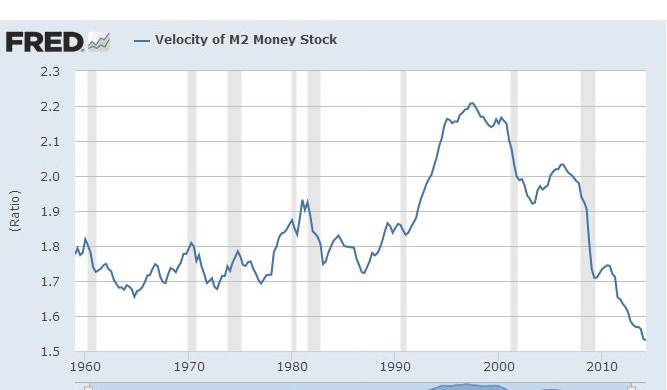 policies_velocity_money