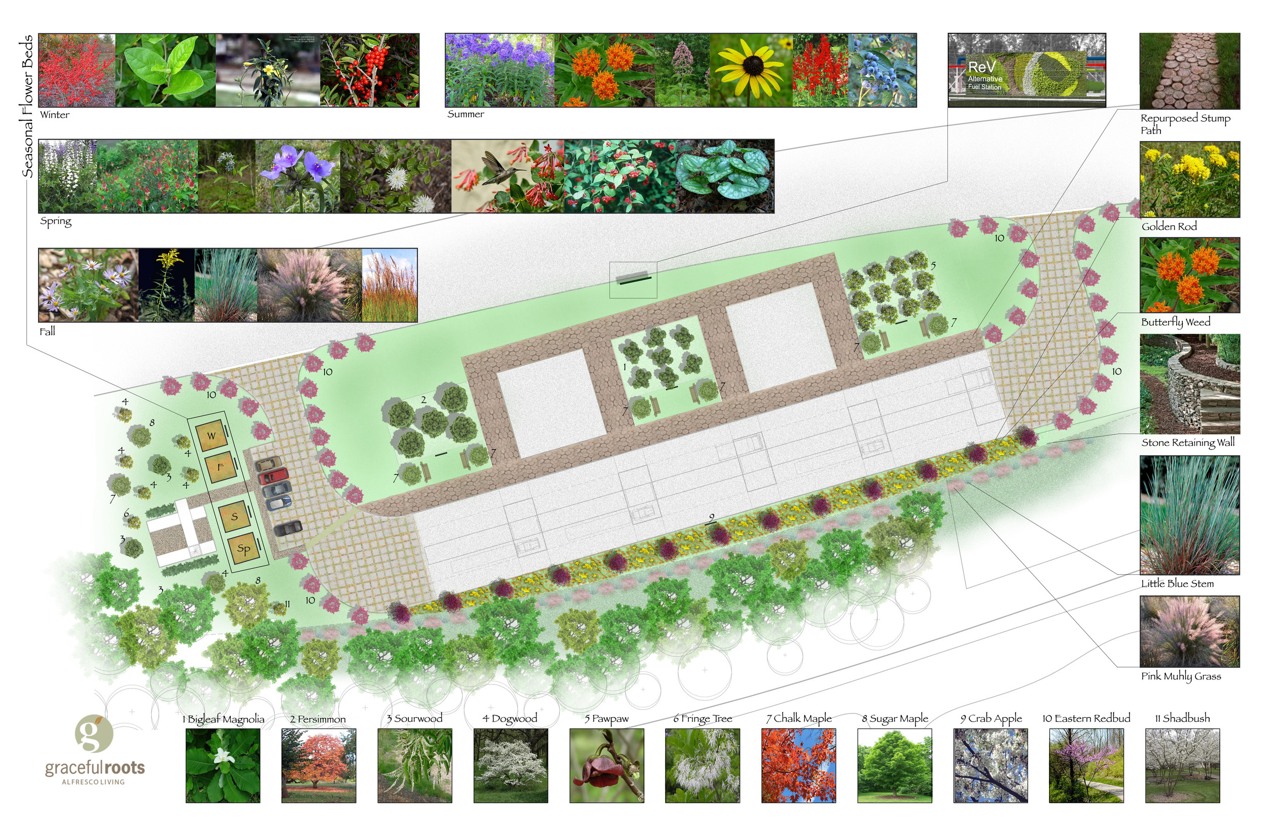Proposal for Alternative Fueling Station at ReVenture Park from GR Team