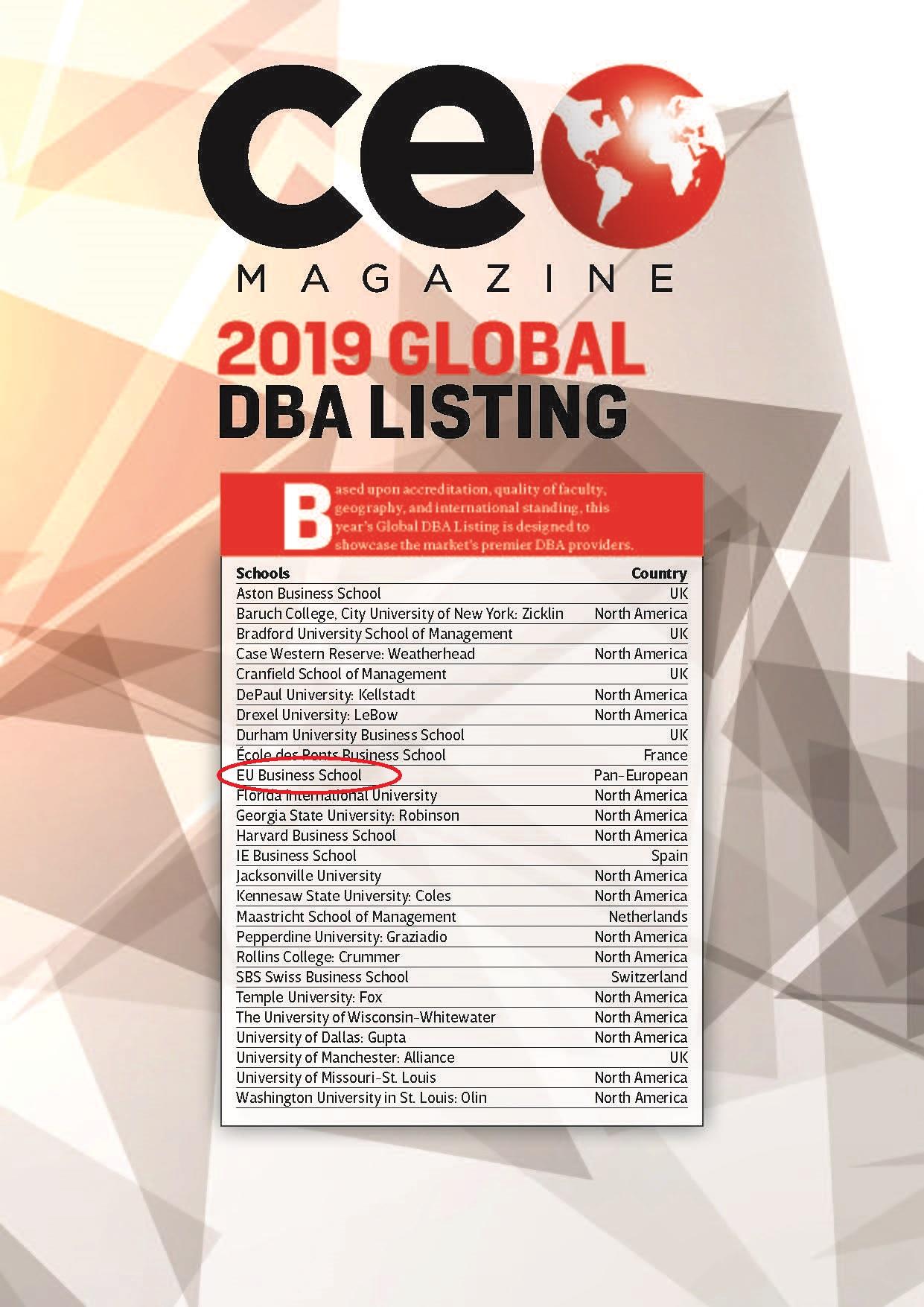 2 2019-全球DBA排名-CEO_志加框.jpg
