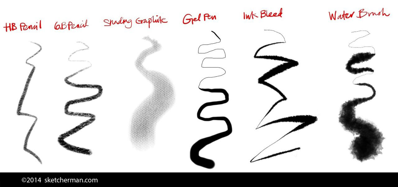 Here's a sampling of my favorite brushes in Procreate. See what I mean about thin to thick in 1 stroke?