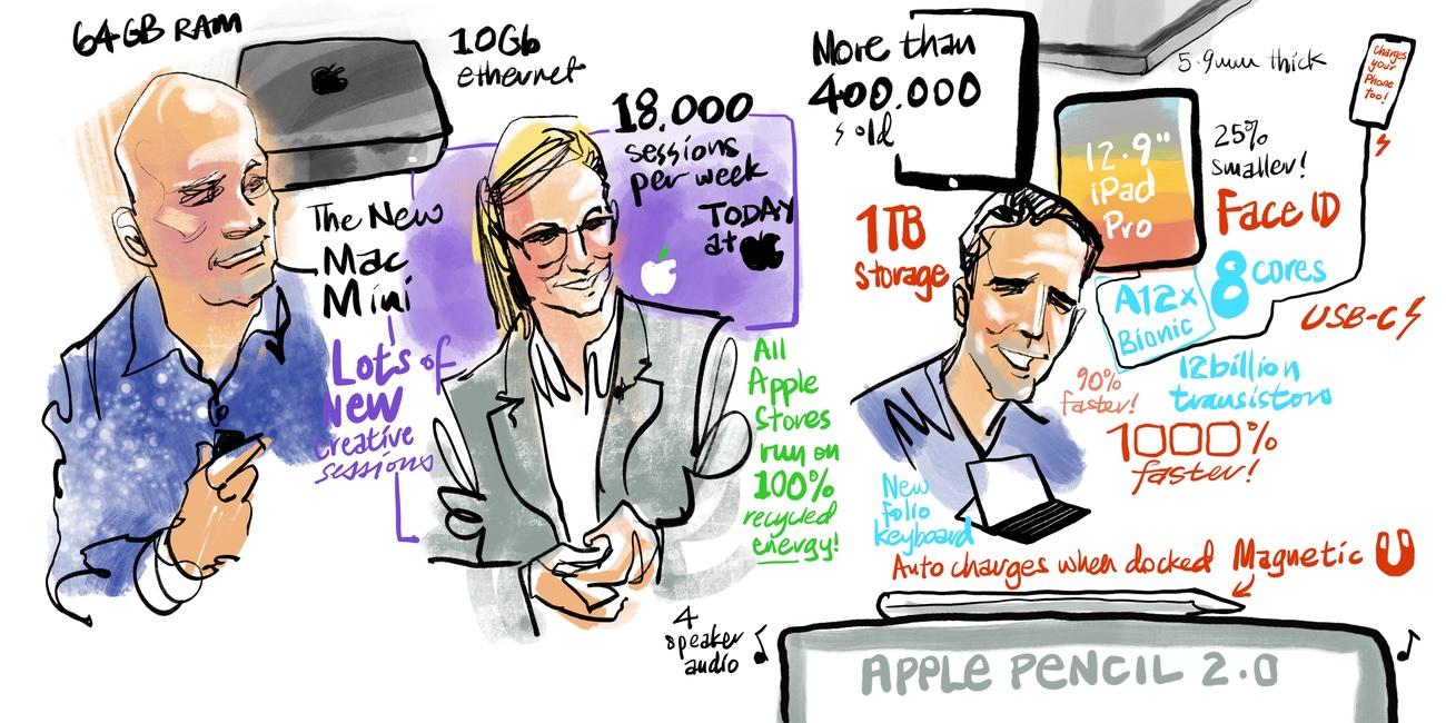 2018-NYC-7-Apple-iPad Pro_Sketcherman.jpg