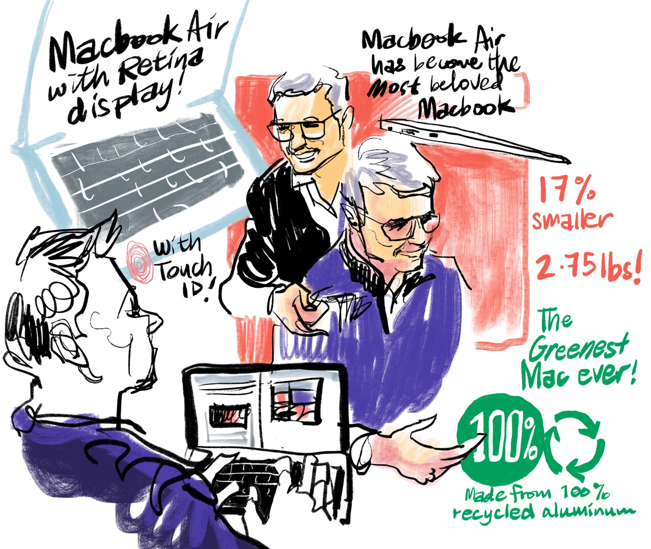 2018-NYC-6-Apple-Tim Cook_Sketcherman.jpg