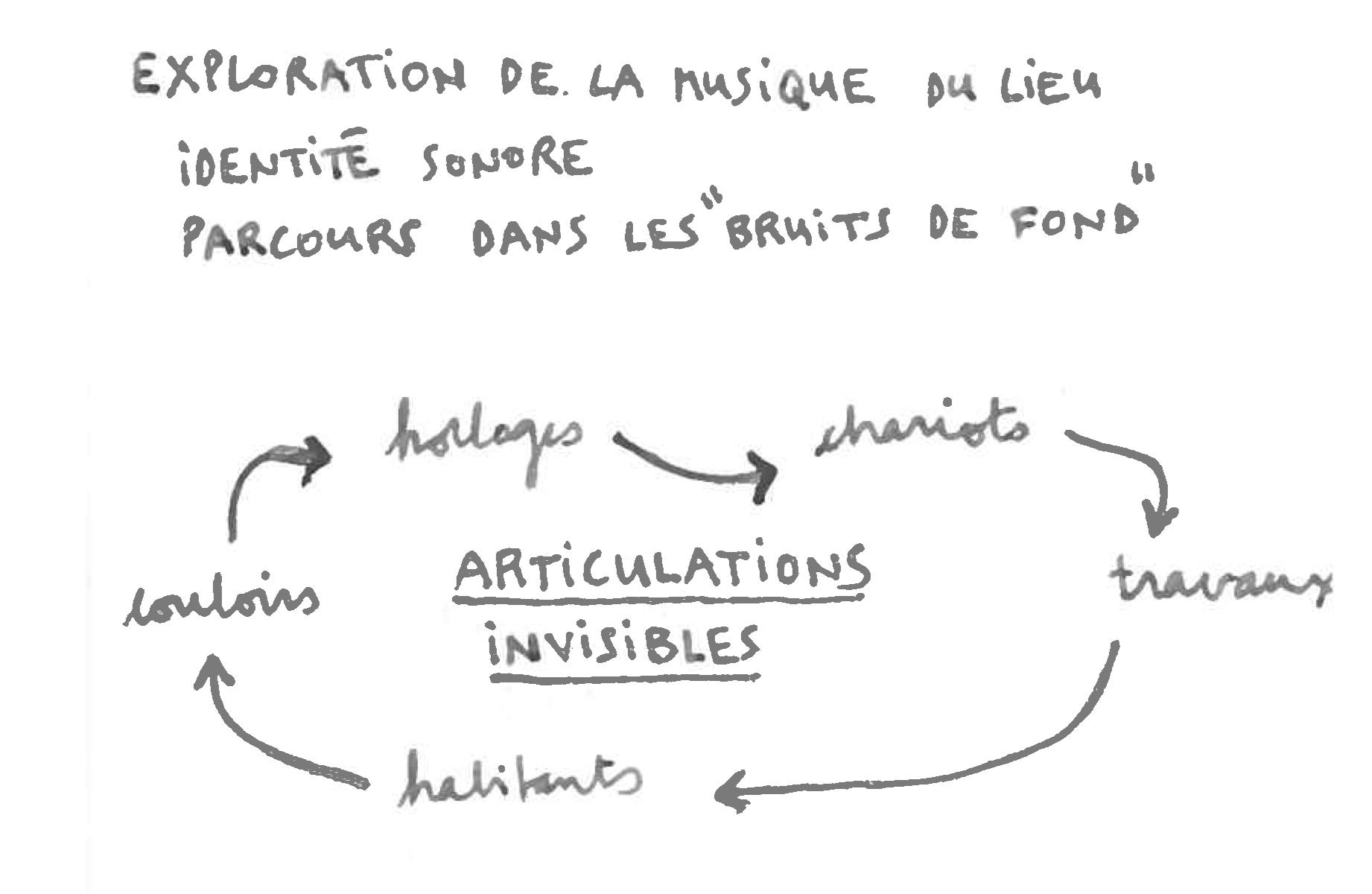 Correspondances dessin 2.jpg