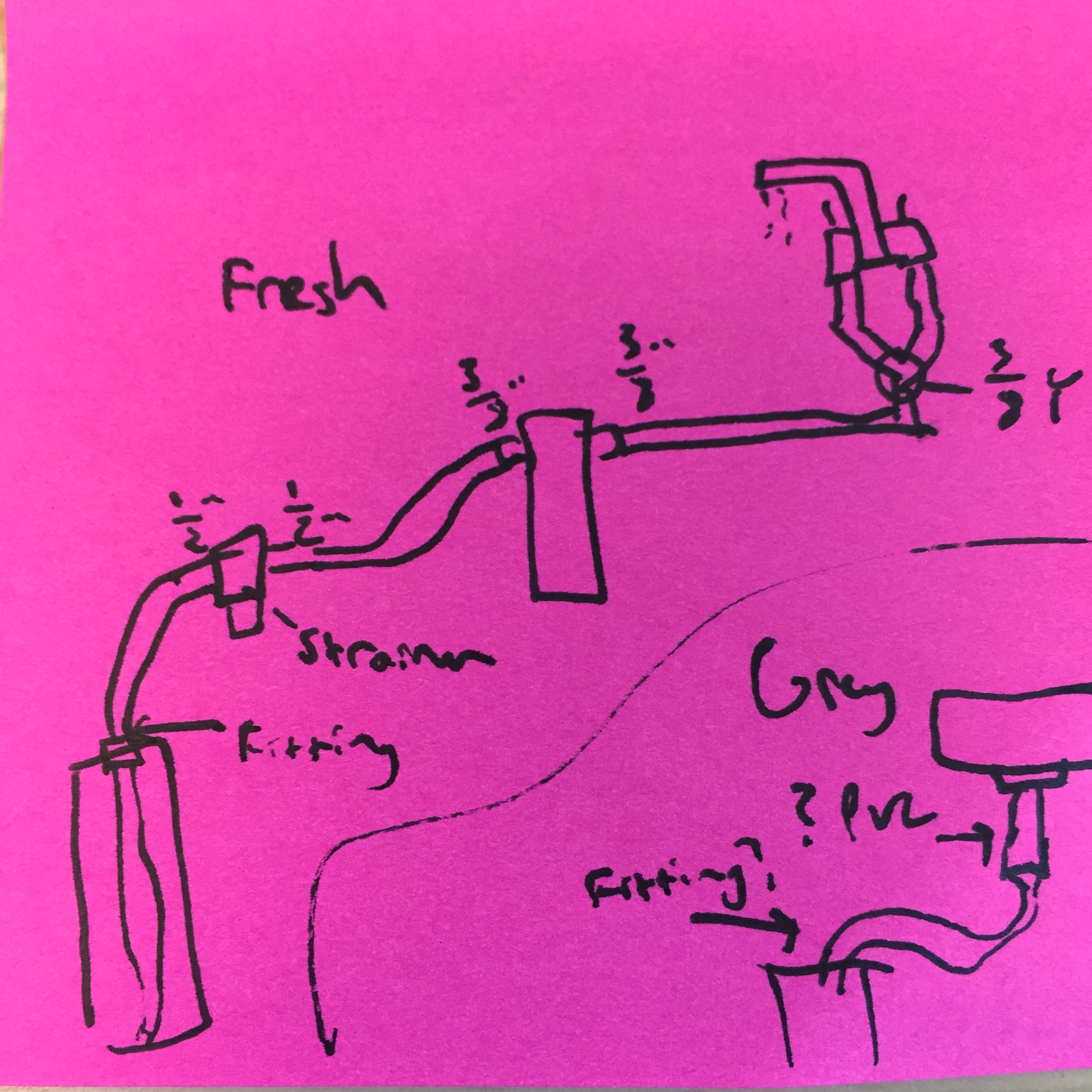Sometimes the best ideas come in the form of a pink post-in note with doodles on it