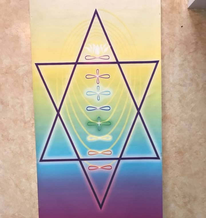 Self-Ascension Chakra Portrait