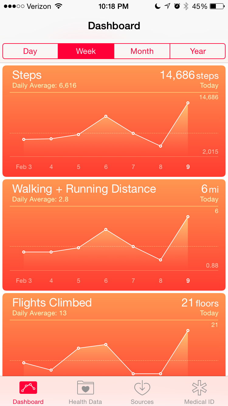 "We Get Around Chief Photographer Dan Smigrod often walks six miles – 14,686 steps – in a day creating Matterport 3D Showcase WalkAround tours. ""It's great exercise in addition to my Argentine tango dancing,"" says Dan. 