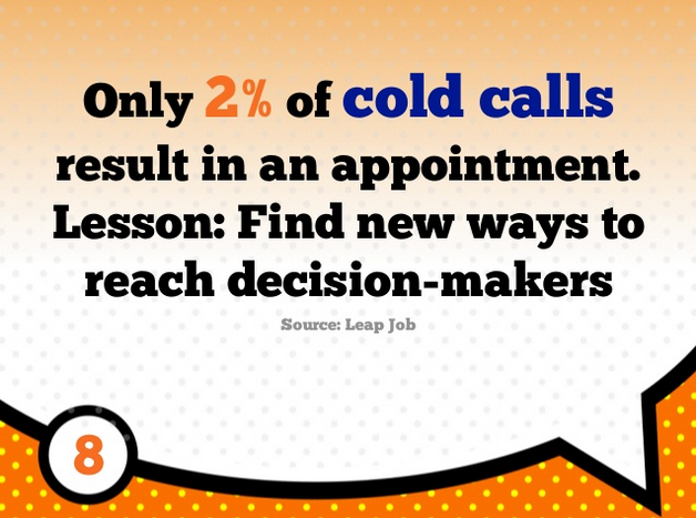 #79 Cold calling is a fun way to develop business. It's easy. #80 Cold calling is effective for me and a good use of my time. #81 Cold calling doesn't cost me anything and since I am not busy, I have lots of time to cold call.