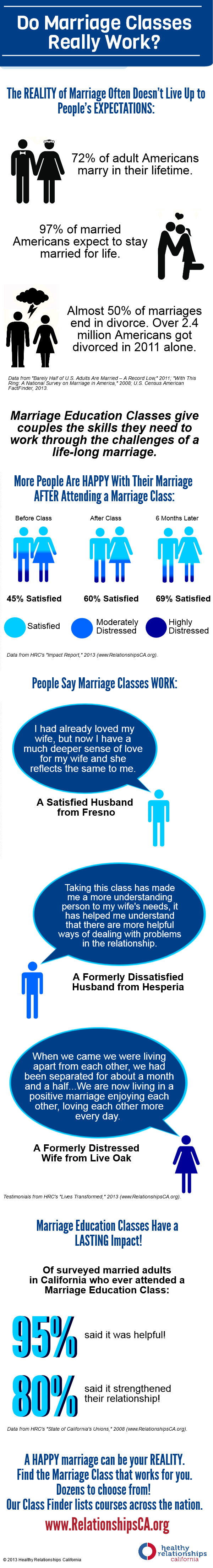 Do-Marriage-Classes-Really-Work_-blog-version.jpg