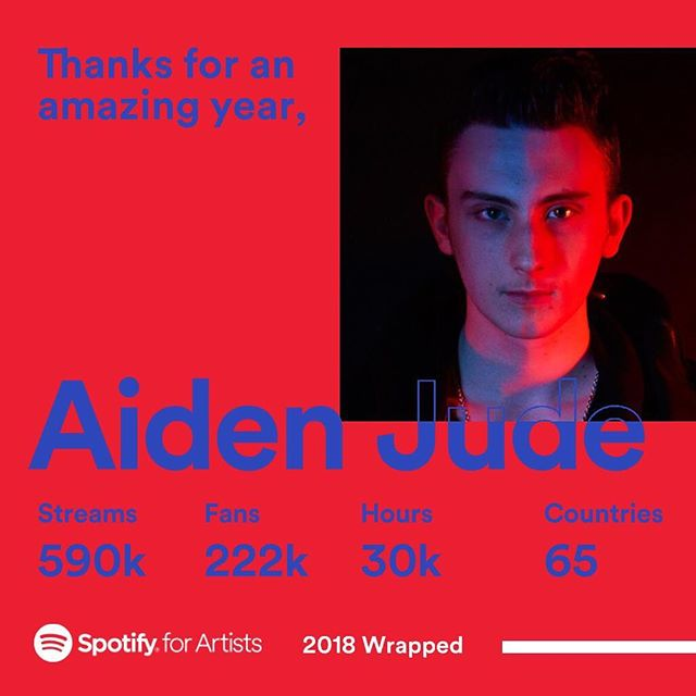 Thank you all so much for the awesome year! The support on all of my recent releases has been incredible. Got big things planned for 2019. Get ready...