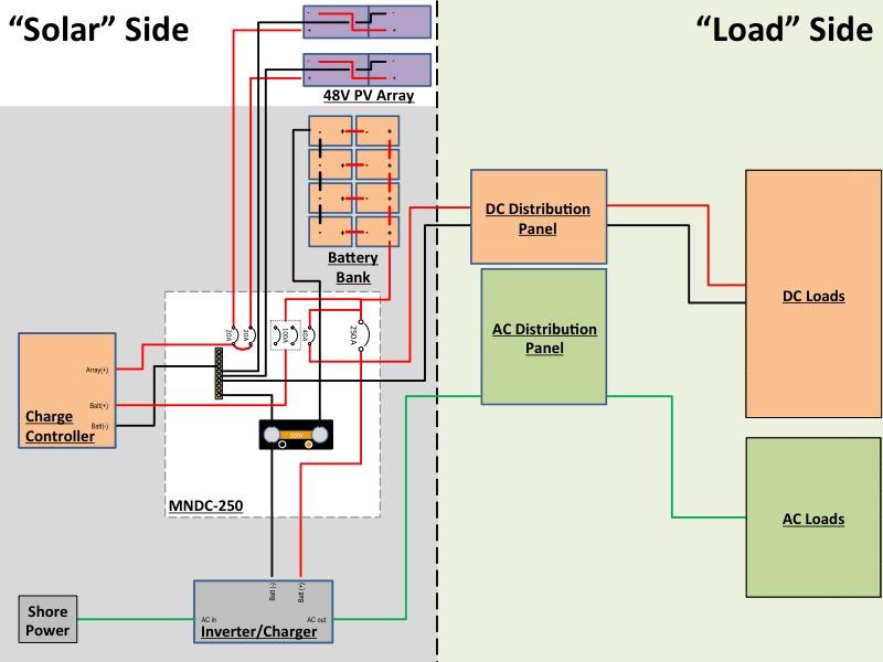 simplified.jpg