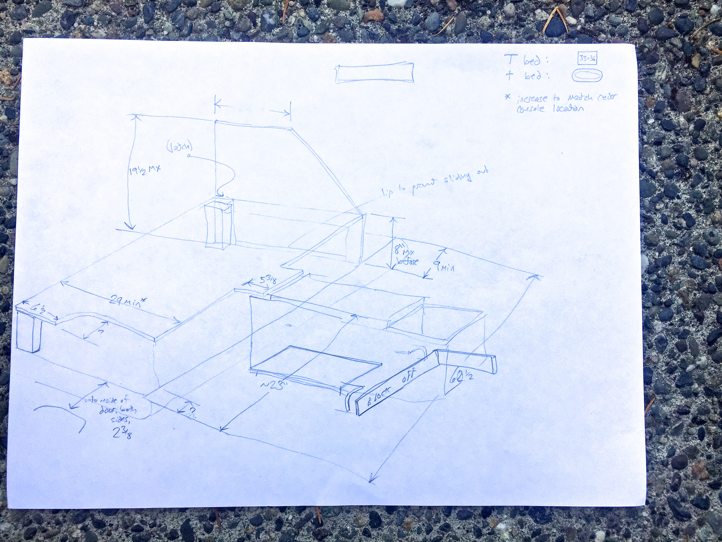 Jerud's diagram of the dog platform and console.