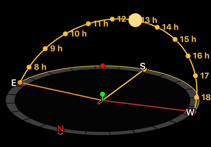 The path of the sun through the sky, as visualized by SunSurveyor.
