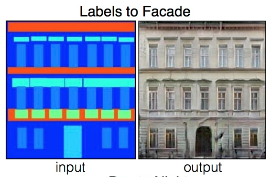 Labels to Facade