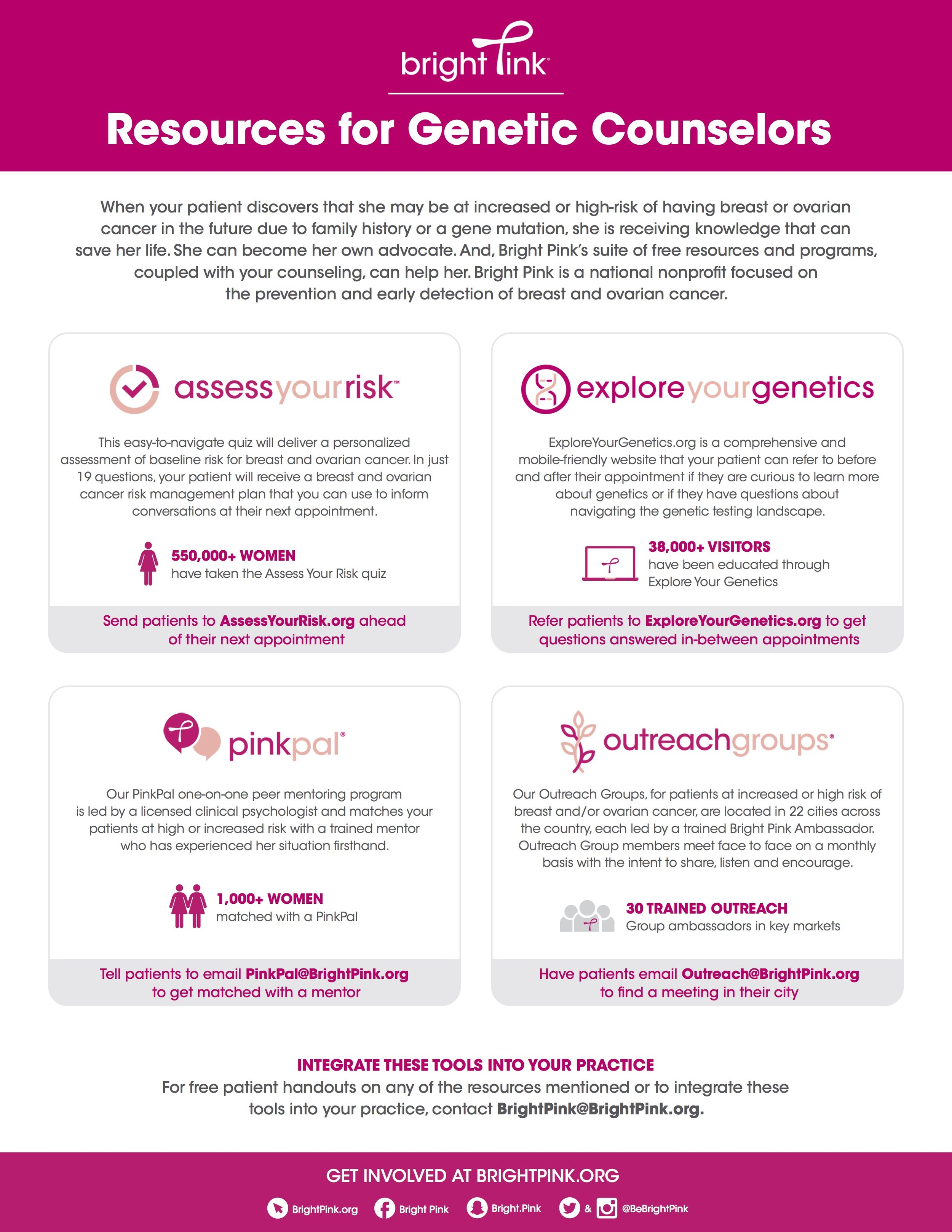Genetic Counselor Overview.jpg