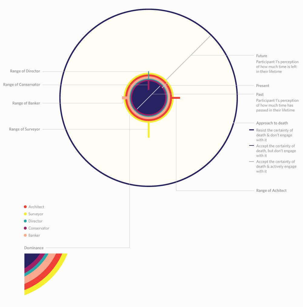 1401-NAVIGATING-TIME-MAPPING-ORIENTATION.jpg