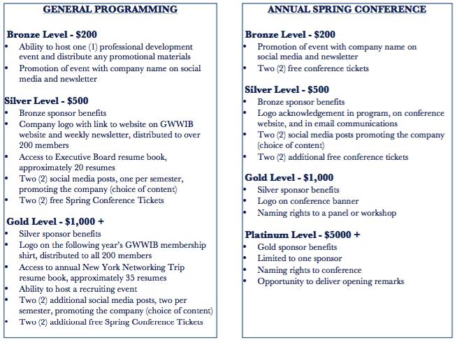 Sponsorship Levels2.png