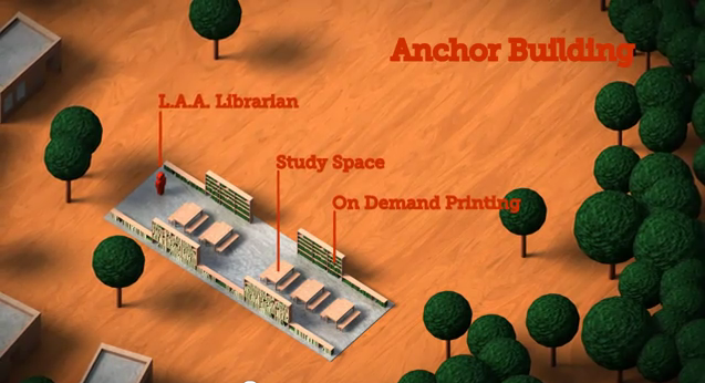 The anchor building