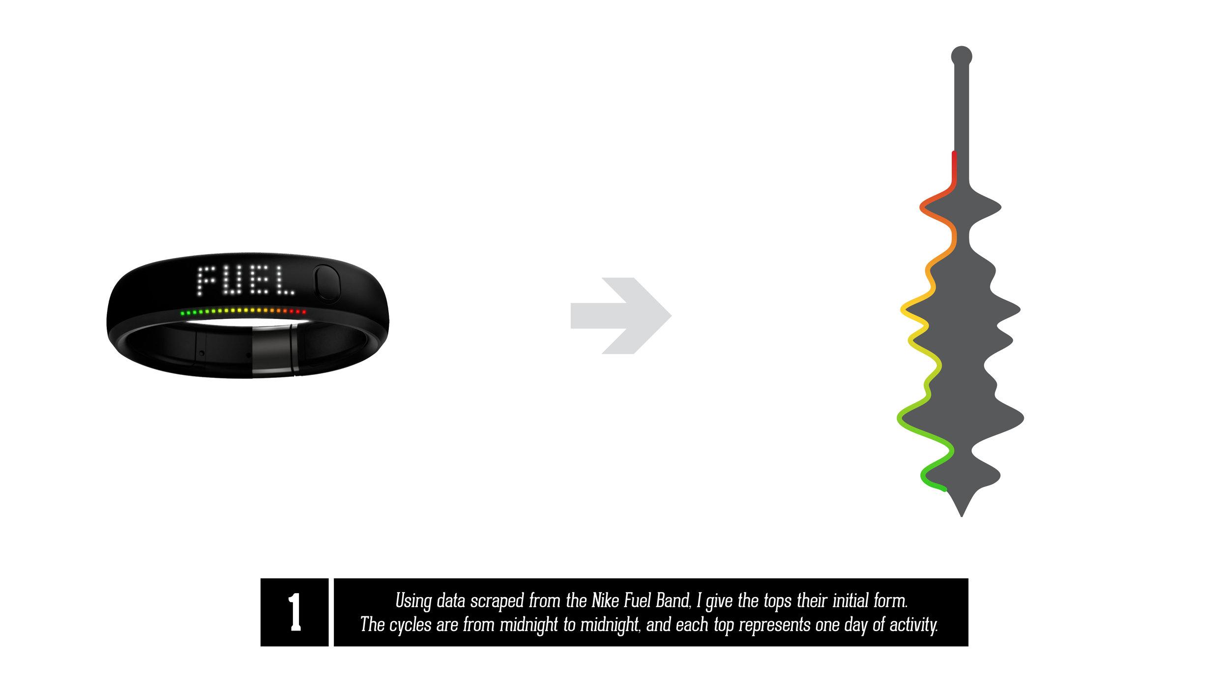 FuelBand Info Graphic-01.jpg