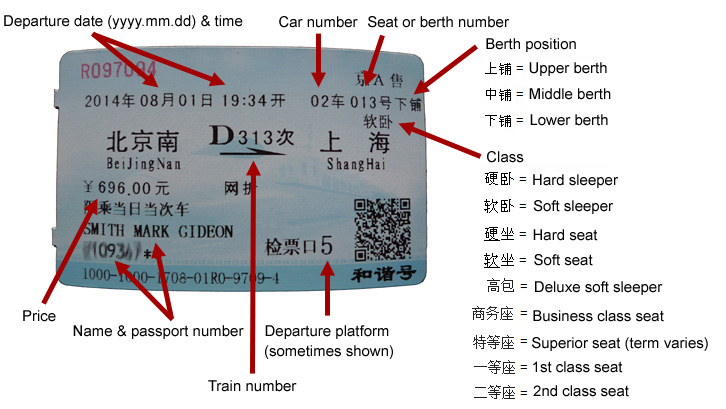 This guide from The Man in Seat 61 served as our guide for understanding what our train tickets said. Source:http://www.seat61.com/China.htm