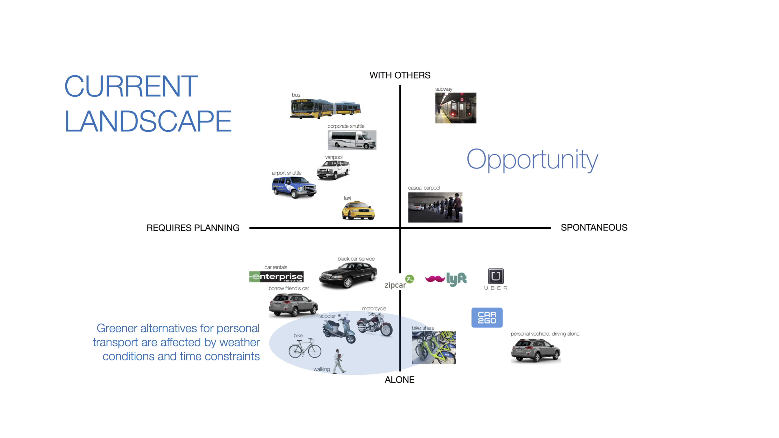 OpportunityMap2.png