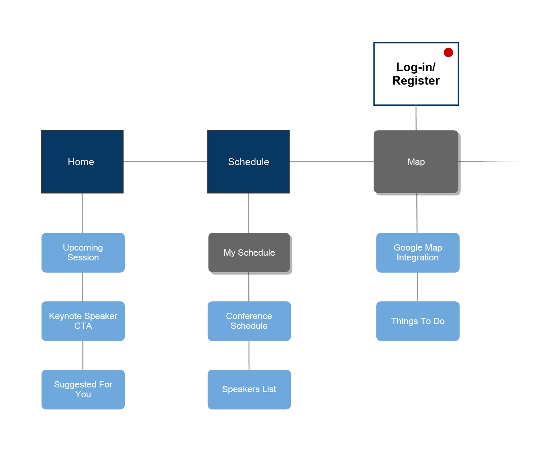 DL Sitemap.png