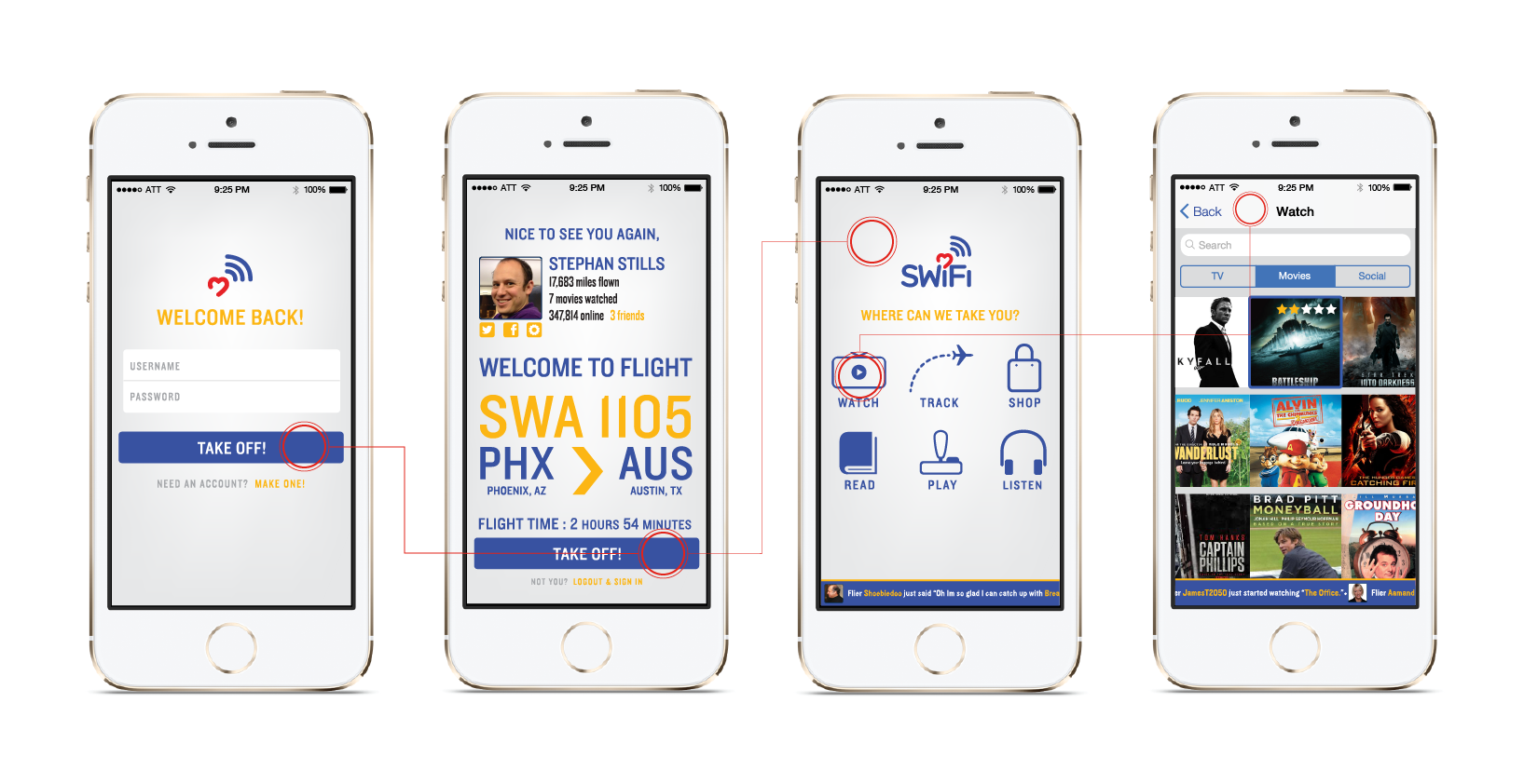 SWiFi App Interaction.png
