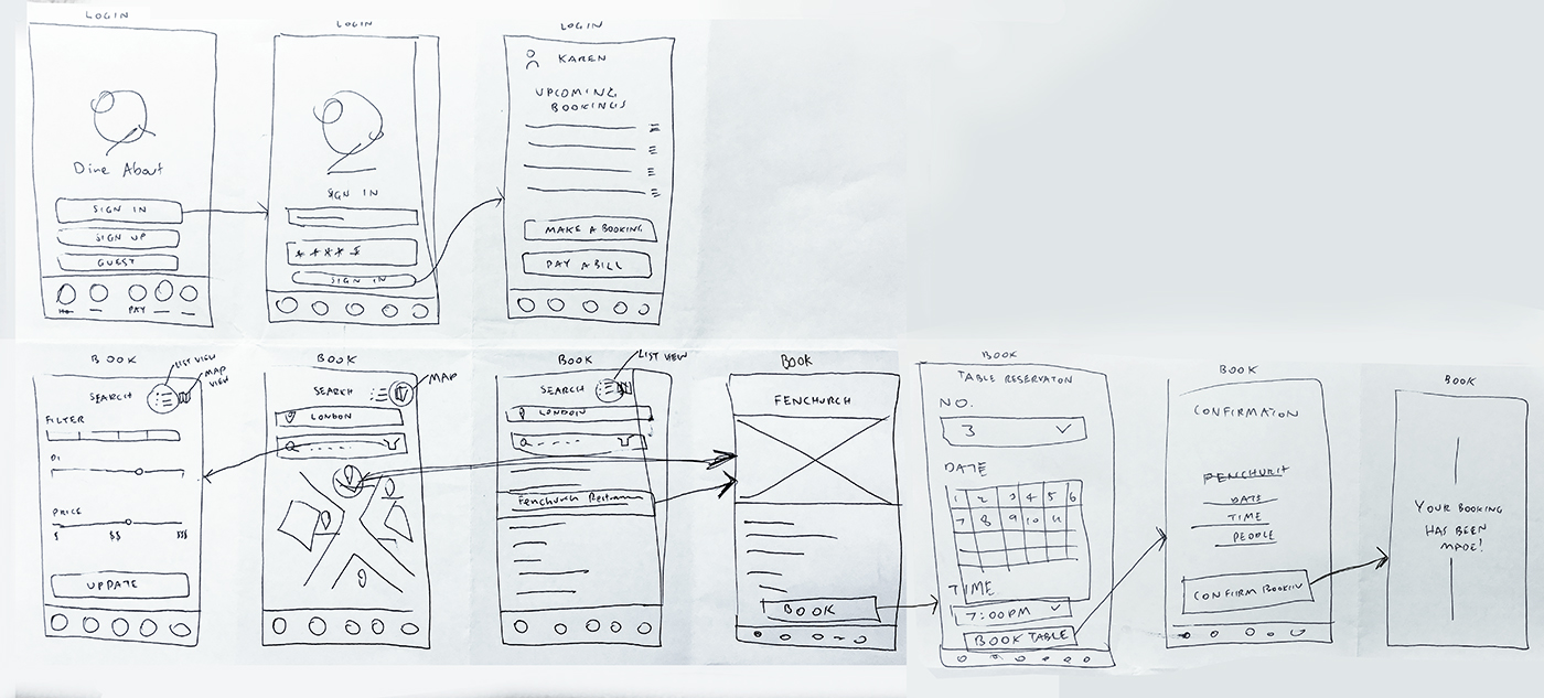 Dine About_Wireframe_1.jpg