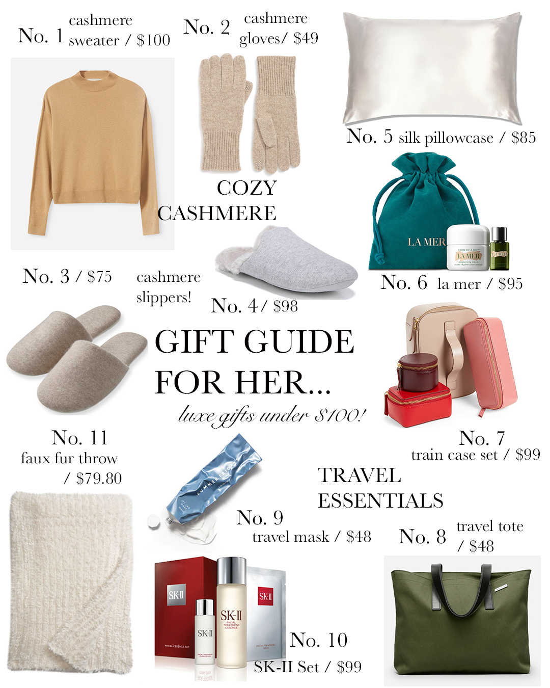 No. 1  Cashmere Sweater  / No. 2  Cashmere Gloves  / No. 3  Cashmere Slippers  / No. 4  Vince Cashmere Slippers  / No. 5  Silk Pillowcase  / No. 6  La Mer  / No. 7  Train Case Set  / No. 8  Travel Tote  / No. 9  Jet Lag Mask  / No. 10  SK-II Set  / No. 11  Faux Fur Throw