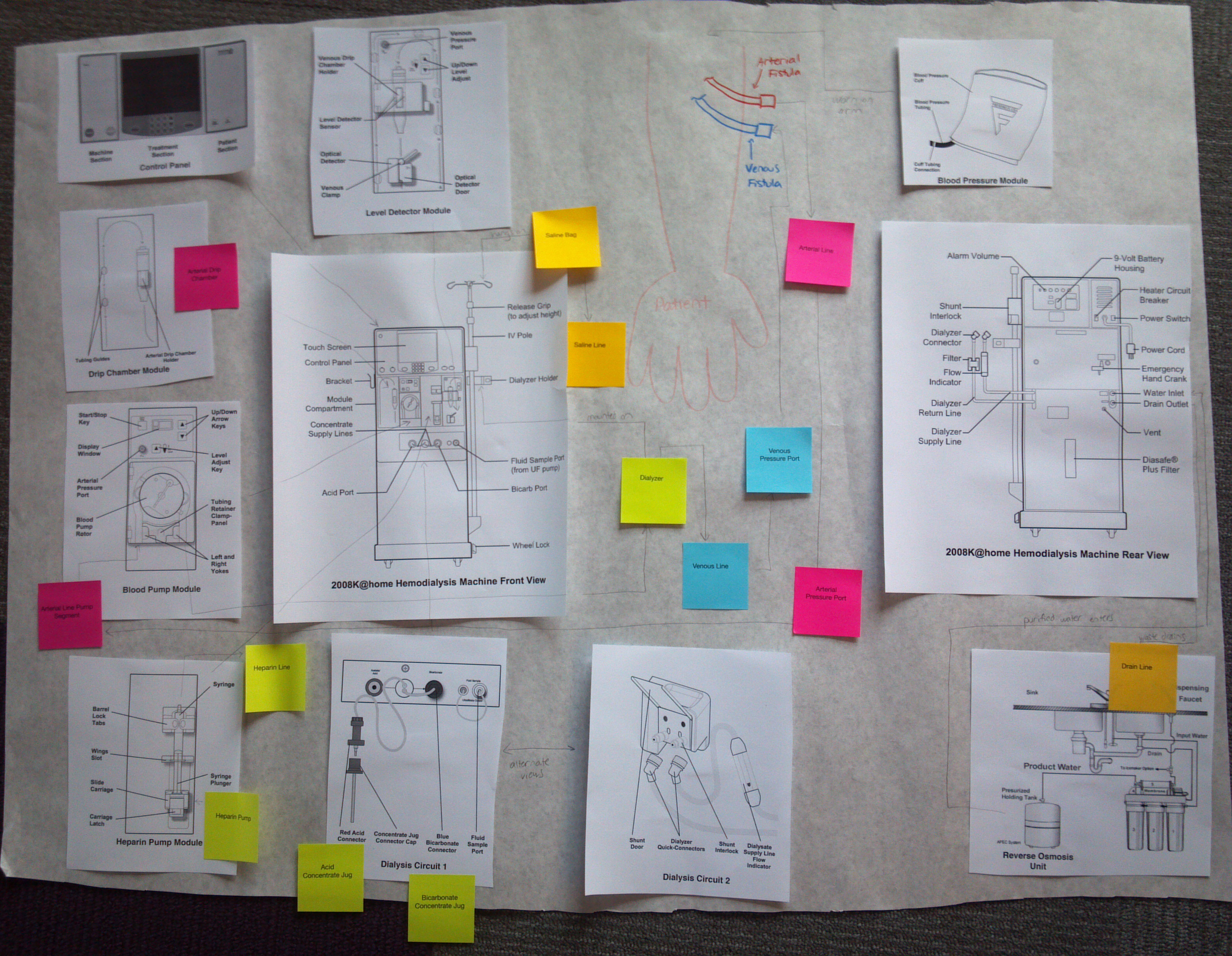 Concept Map 3-31-14.jpg