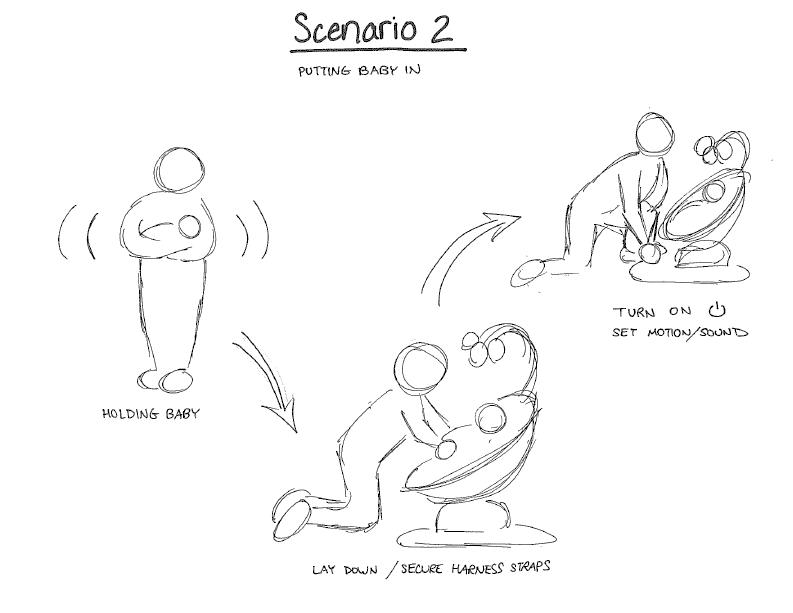 storyboard scenarios-02.png
