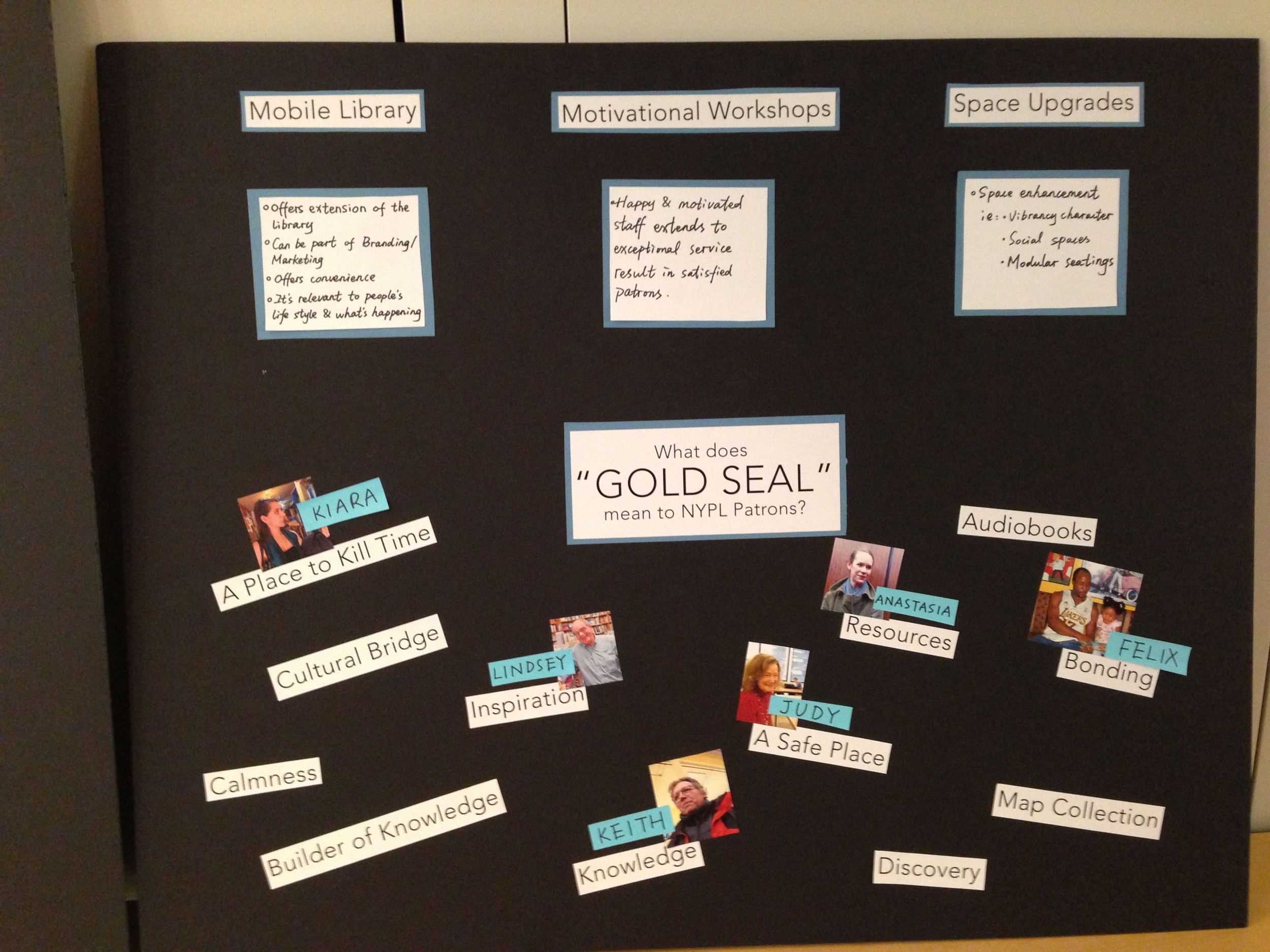 "In an interview with NYPL stakeholders, they explained they wanted to NYPL to become the ""gold seal place to go.""    However, we found this to be a very vague term whose meaning changes with every person we interviewed.    At the end of our presentation, we included this board to show NYPL's variety of users and their idea of what the library meant to them."