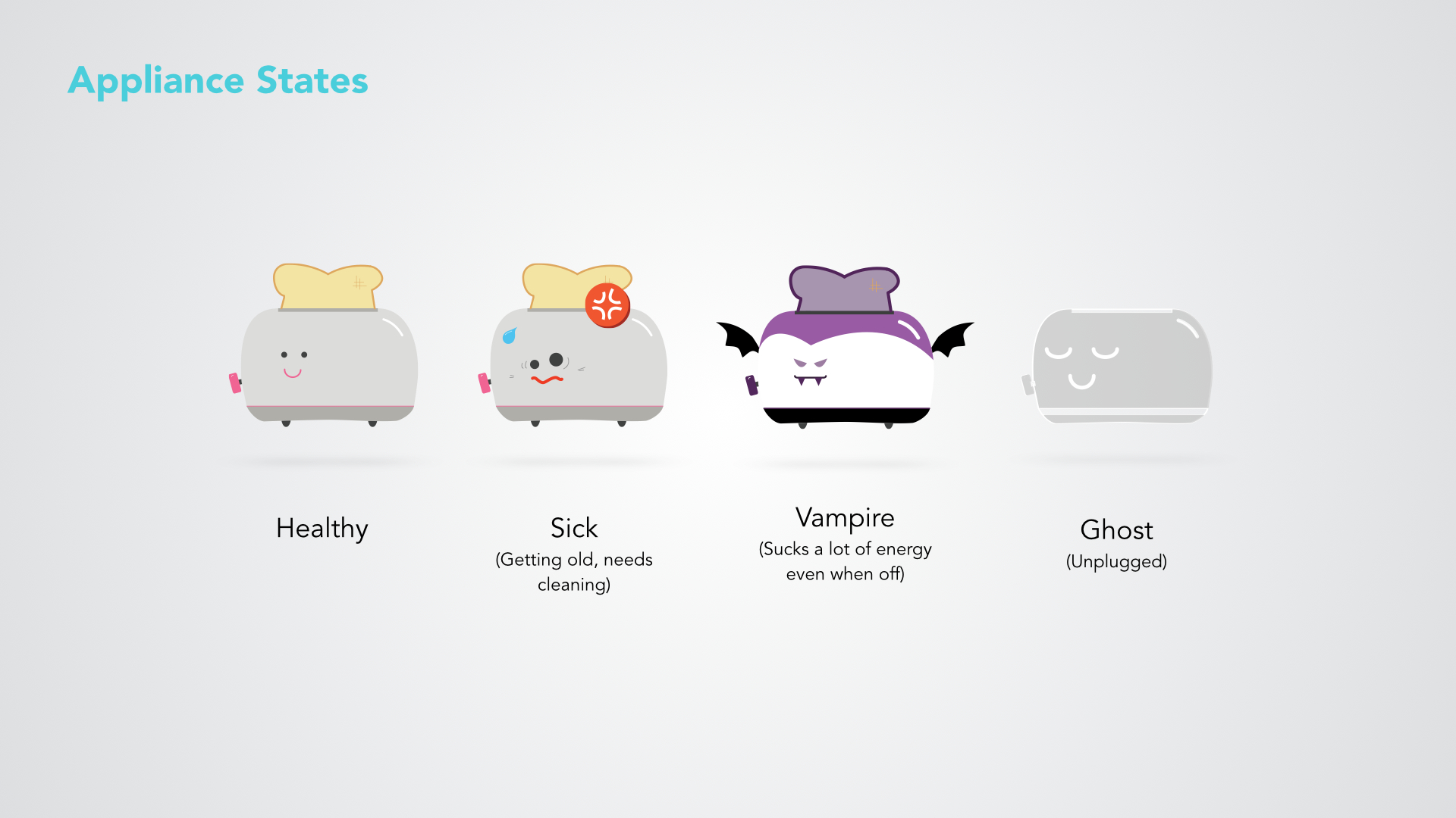 APPLIANCE STATES: One of our goals for this project was to figure out how to visually communicate the health of an appliance at first glance. We came up with four common states - health, sick, vampire, and ghost - and took inspiration from anime and cartoon drawings in expressing those conditions.