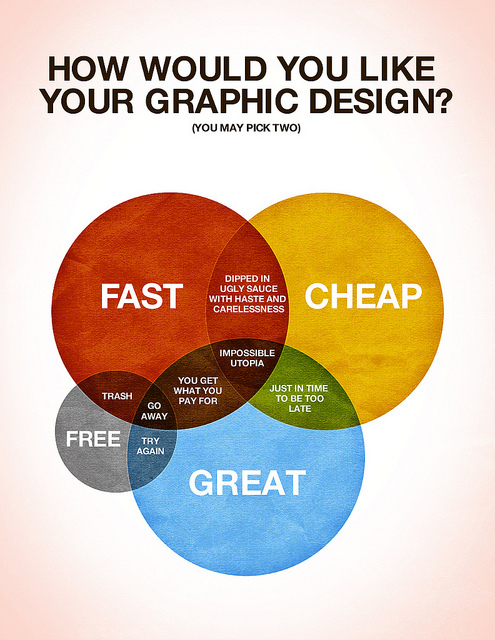how-do-you-want-your-graphic-design.jpeg