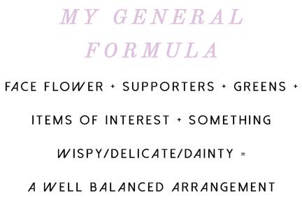 leigh clair | general formula
