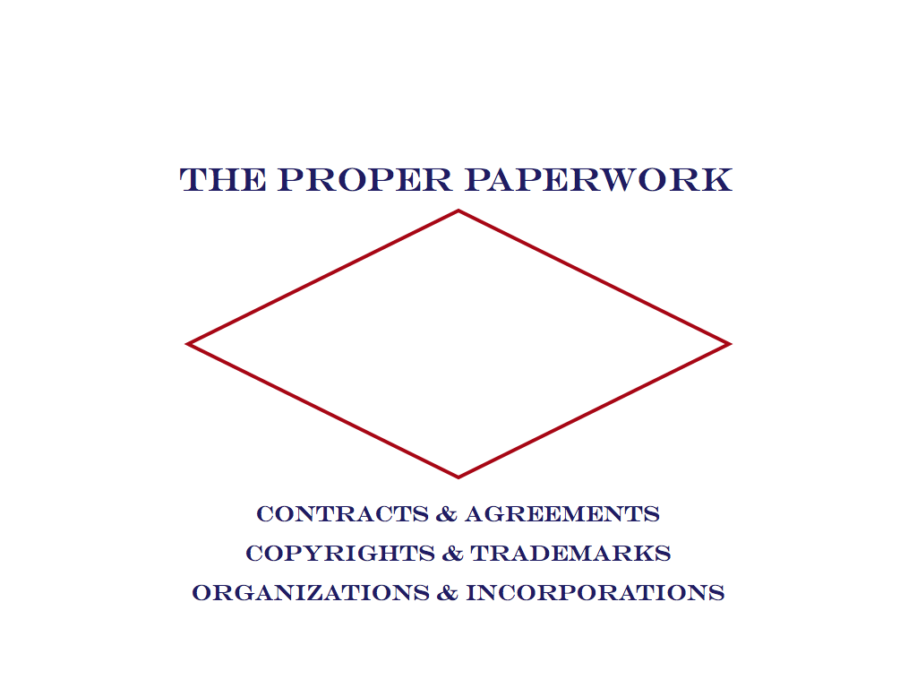Incorporated Protections, Formation, IP Registration