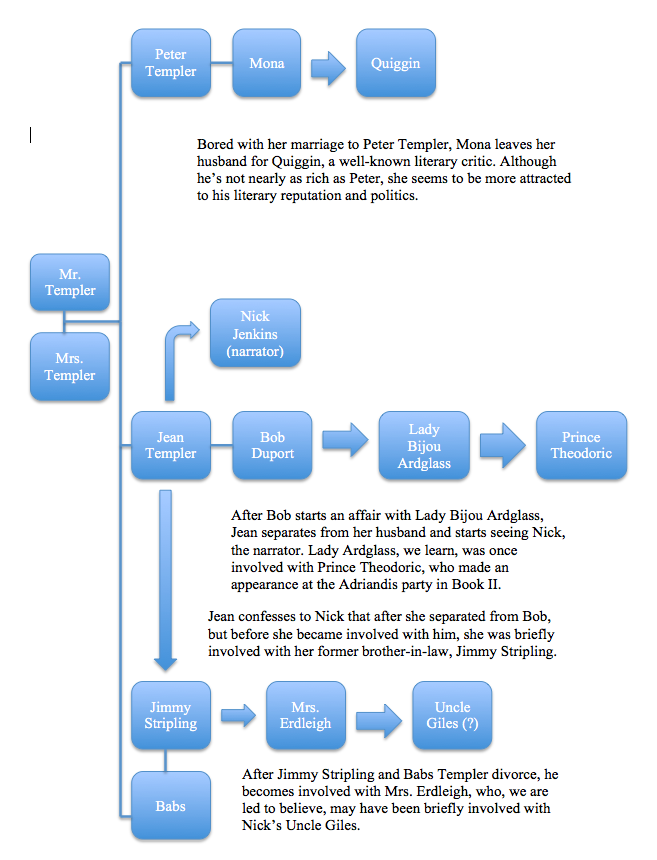 The Acceptance World Family Tree.png