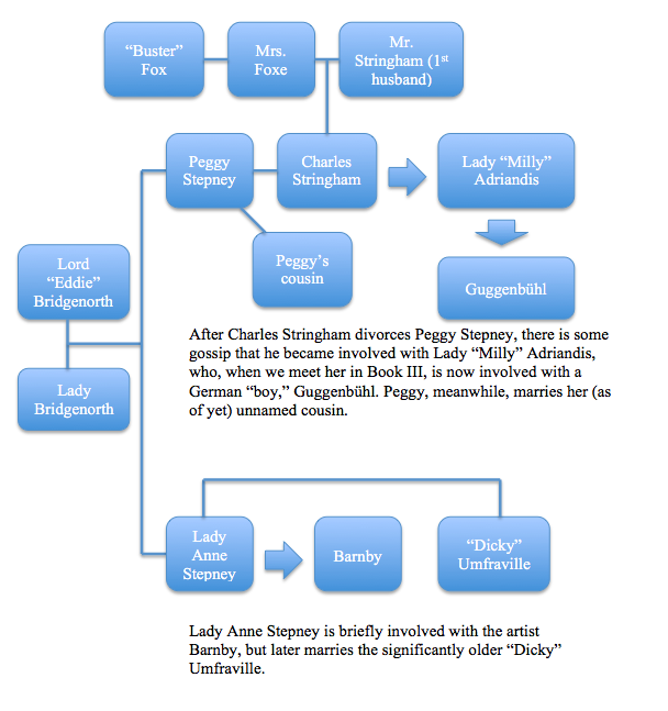 The Acceptance World Family Tree2.png