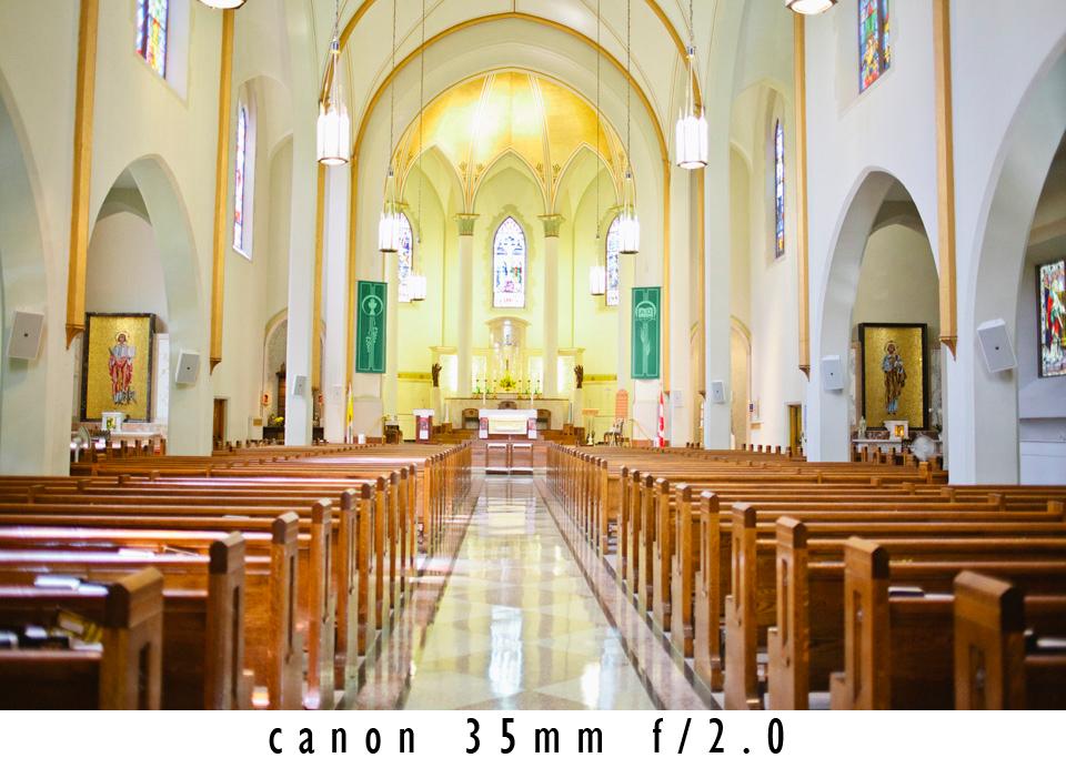 35 mm lens.png