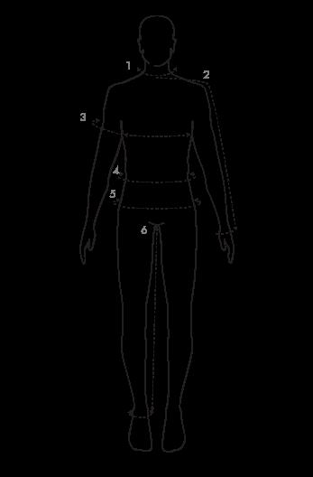 Reunidas Measurement Guide