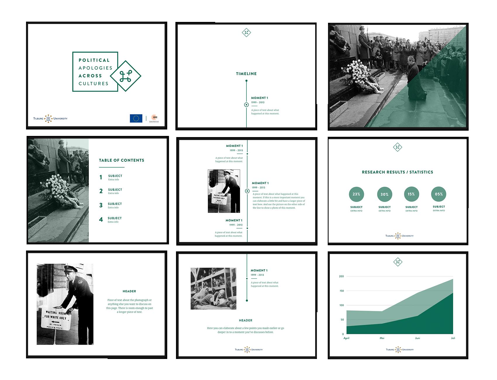 Political Apologies Across Cultures Presentation Design