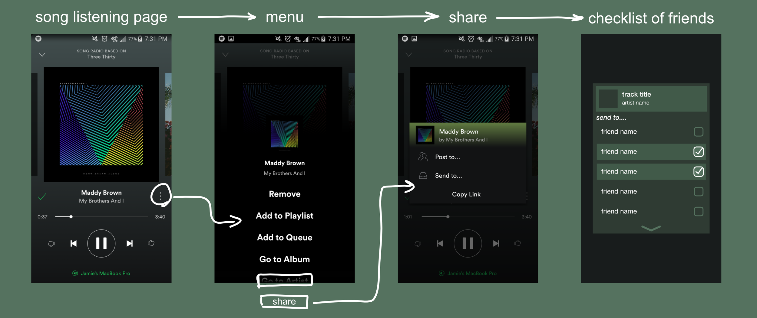Page navigation showing the user path to the share menu.